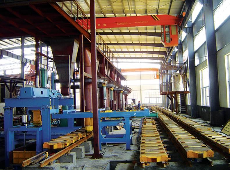 機械化開式造型線