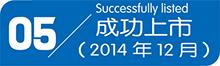 成功上市(2014年12月)