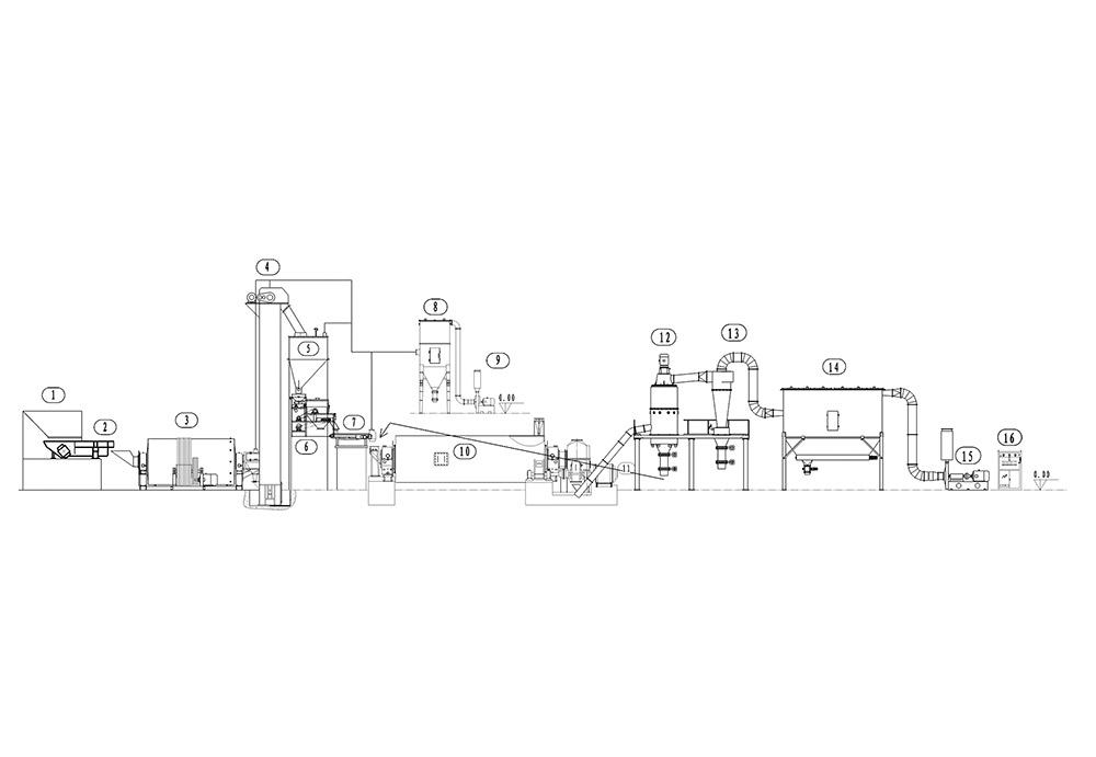 球磨机配立式分级机生产线