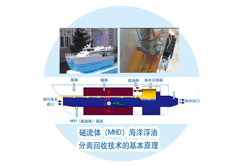 电磁流体海水浮油分离与回收装置