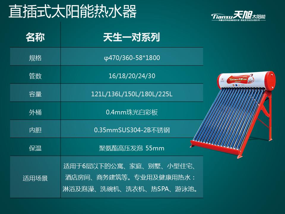 太陽能熱水器介紹