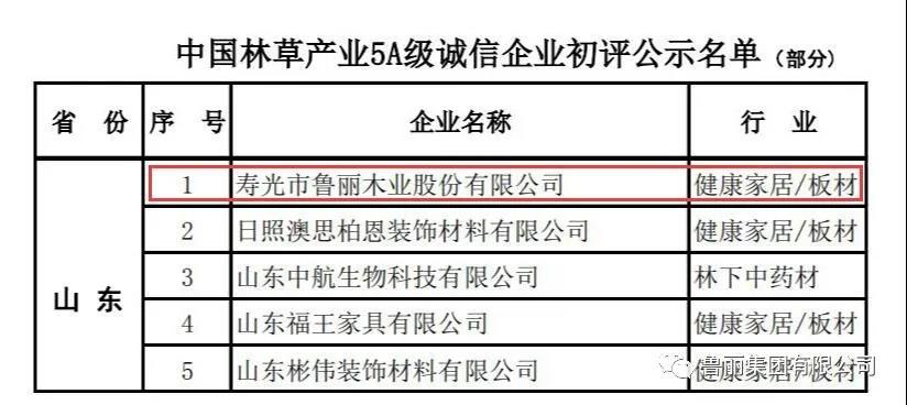 """鲁丽木业荣获""""中国林草产业5A级诚信企业""""称号!"""