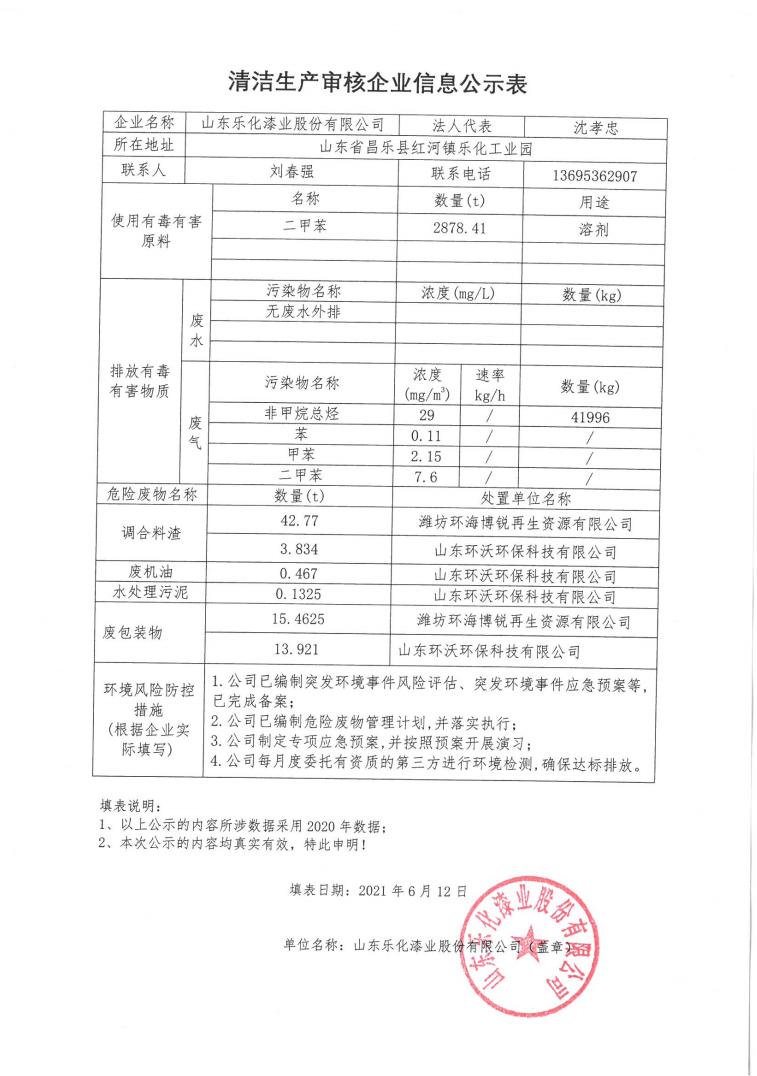 清洁生产审核企业信息公示表