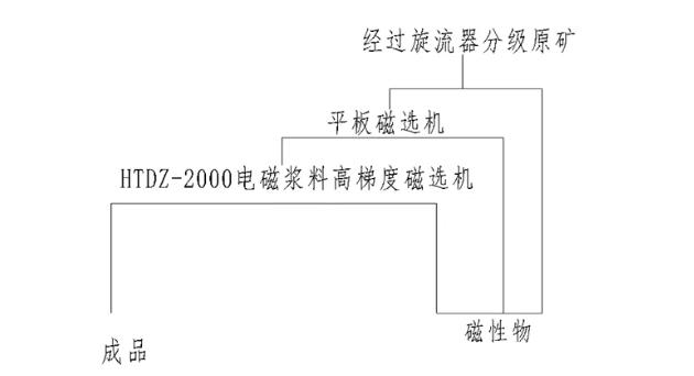 微信截图_20210708095031.png